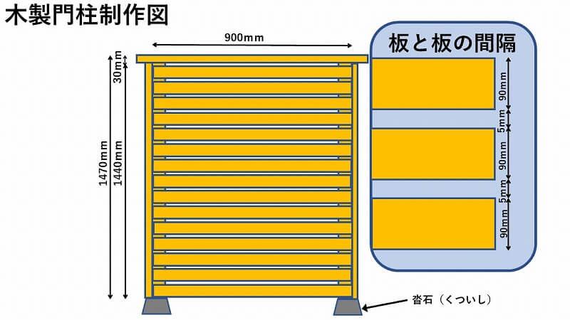 門柱 製作図