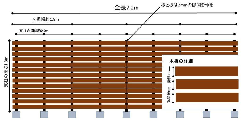 角パイプとSPF材でウッドフェンスを作る 詳細図 製作図